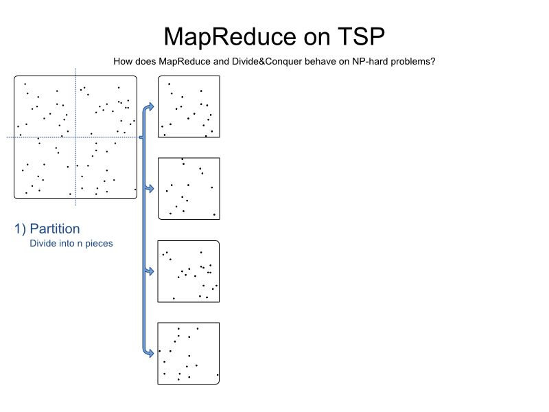 mapReduceTspBlog 1