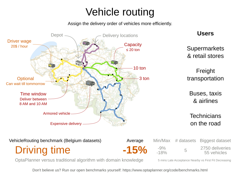OptaPlanner - Vehicle Routing Problem on